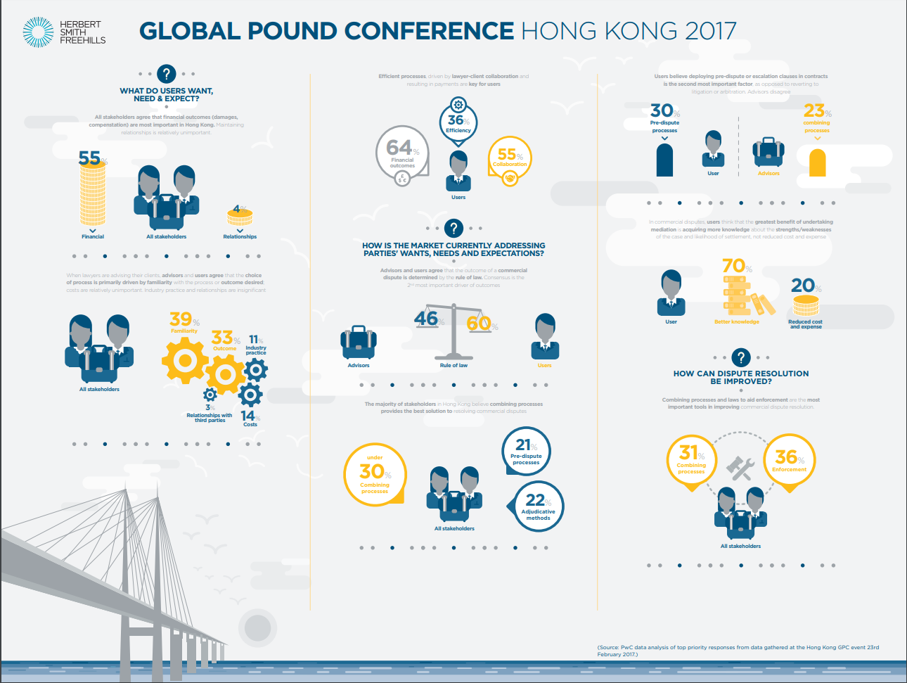 GPC HK Info Graphic